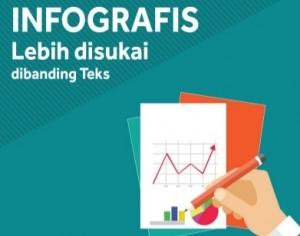 kenapa-infografis-penting-bagi-content-marketing-infografi-8-638