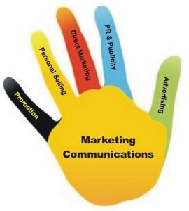 Komunikasi-Pemasaran