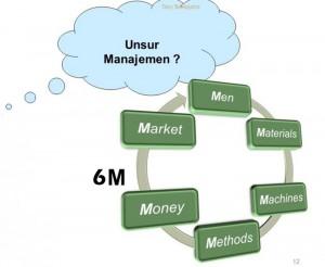 unsur-manajemen